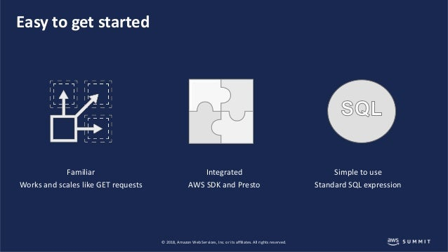 Amazon S3: Updates and Best Practices - SRV301 - Chicago AWS