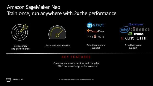 Amazon SageMaker - ML for every developer & data scientist