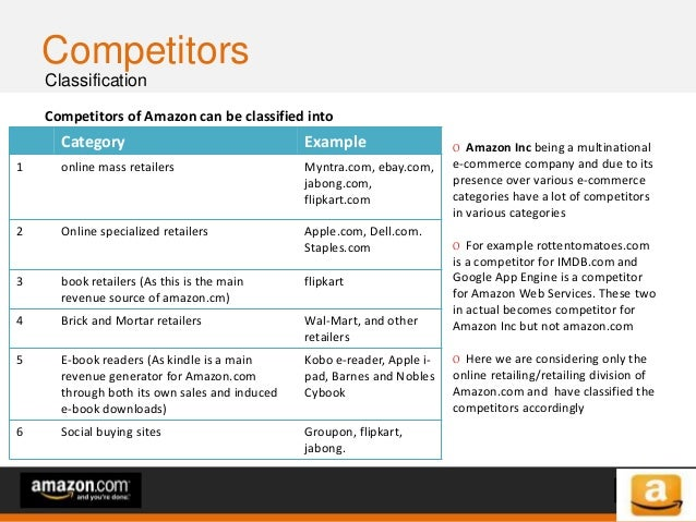 of 64of 53 Consumer Insights (2/2) Insights that shaped Amazon.com SEO Soon after Google became a leader in online search ...