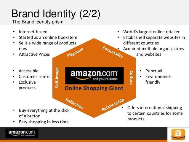 of 64of 53 Distribution Strategy Digitally driven distribution network With the help of Richard and Jimmy Amazon started i...