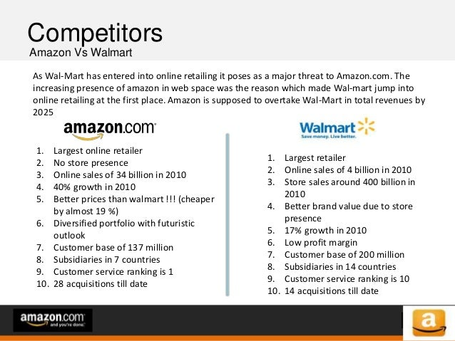 business model amazon versus ebay essay Envelopment and business model innovation at ebay and amazon  are not  made or distributed for profit or commercial advantage and that copies bear this  notice  .