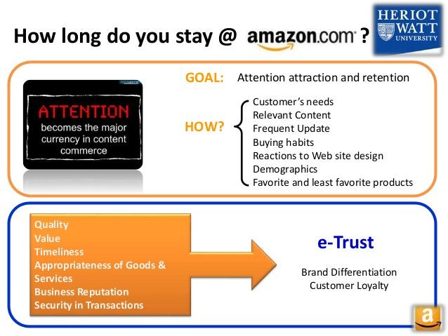 How long do you stay @ ? Attention attraction and retention Customer's needs Relevant Content Frequent Update Buying habit...