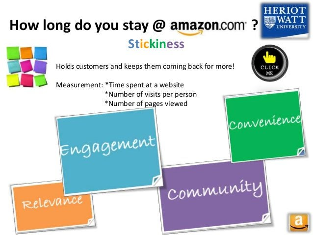 How long do you stay @ ? Stickiness Holds customers and keeps them coming back for more! Measurement: *Time spent at a web...