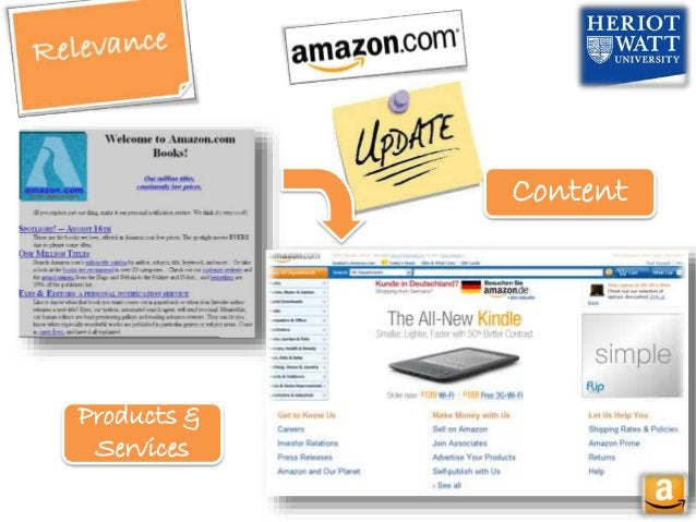 Products & Services Content