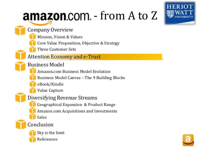 - from A to Z Company Overview Mission, Vision & Values Core Value Proposition, Objective & Strategy Three Customer Sets A...
