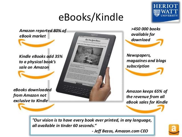 eBooks/Kindle >450 000 books available for download Newspapers, magazines and blogs subscription Amazon keeps 65% of the r...
