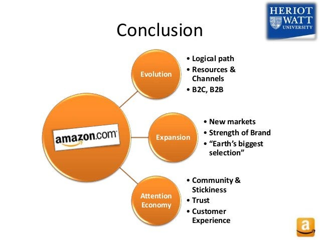"""Conclusion Evolution • Logical path • Resources & Channels • B2C, B2B Expansion • New markets • Strength of Brand • """"Earth..."""