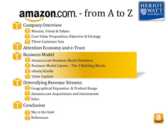 ebusiness model amazon com
