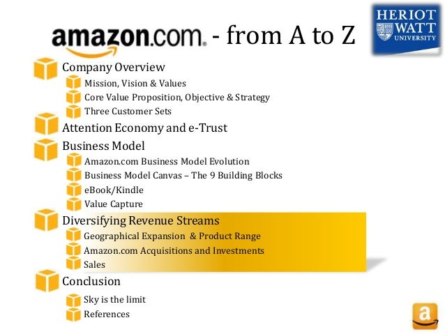amazon business analysis View homework help - assignment 1 amazoncom business combinations and financial results analysisdocx from acc 499 at.