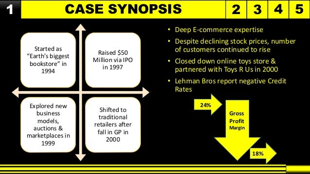 Amazon.com – on the Brink of Bankruptcy Case Slide 2