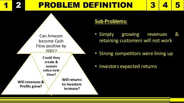 Amazon.com – on the Brink of Bankruptcy Case Slide 3