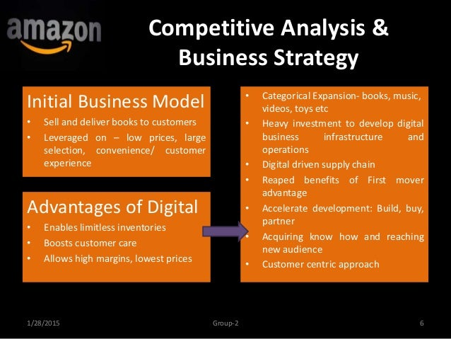 "business strategy of amazon The first issue to clear up is what ""strategic patenting"" means those of us in the ip strategy business define a ""strategic  amazon and apple."