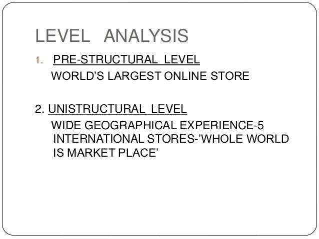 Amazon case study Slide 2
