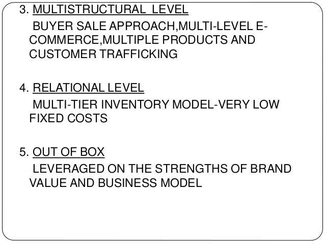 Amazon case study Slide 3