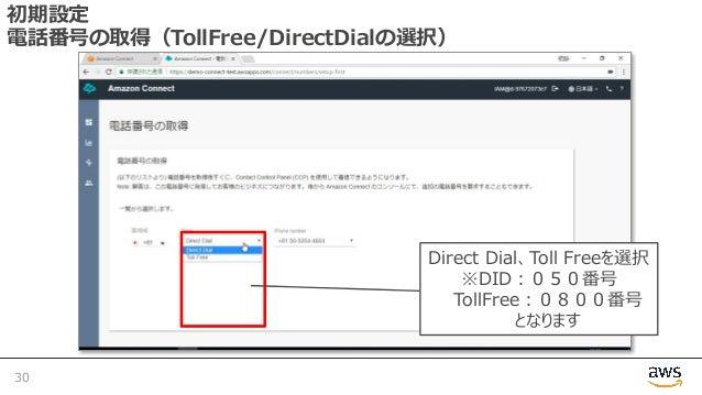 初期設定 電話番号の取得(TollFree/DirectDialの選択) 30 Direct Dial、Toll Freeを選択 ※DID︓050番号 TollFree︓0800番号 となります
