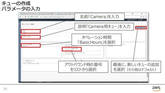 キューの作成 パラメータの⼊⼒ 36 名前「Camera」を⼊⼒ オペレーション時間 「BasicHours」を選択 アウトバウンド時の番号 をリストから選択 最後に、新しいキューの追加 を選択(その他はデフォルト) 説明「Camera⽤キュー...