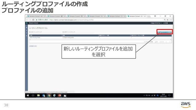 ルーティングプロファイルの作成 プロファイルの追加 38 新しいルーティングプロファイルを追加 を選択