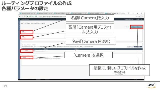 ルーティングプロファイルの作成 各種パラメータの設定 39 最後に、新しいプロファイルを作成 を選択 名前「Camera」を⼊⼒ 名前「Camera」を選択 「Camera」を選択 説明「Camera⽤プロファイ ル」と⼊⼒