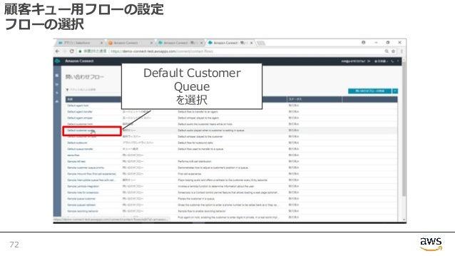 顧客キュー⽤フローの設定 フローの選択 72 Default Customer Queue を選択