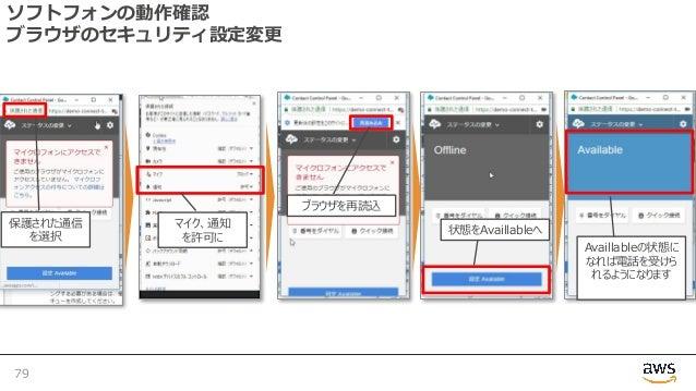ソフトフォンの動作確認 ブラウザのセキュリティ設定変更 79 保護された通信 を選択 マイク、通知 を許可に ブラウザを再読込 状態をAvaillableへ Availlableの状態に なれば電話を受けら れるようになります