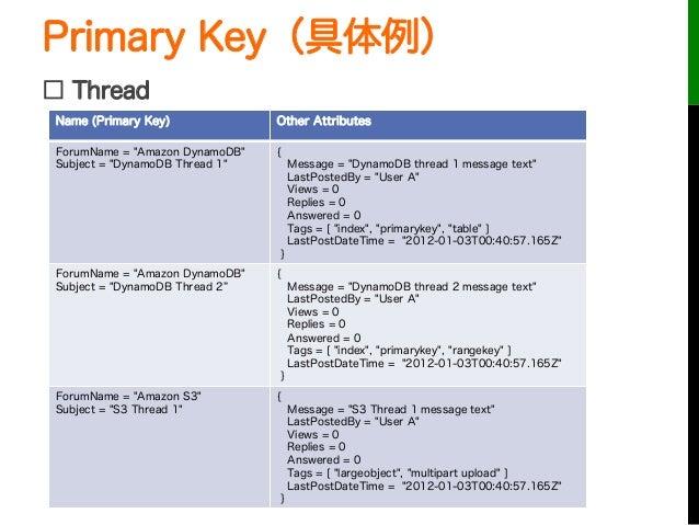 "Primary Key(具体例)□ ThreadName (Primary Key) Other AttributesForumName = ""Amazon DynamoDB""Subject = ""DynamoDB Thread 1""{Mess..."