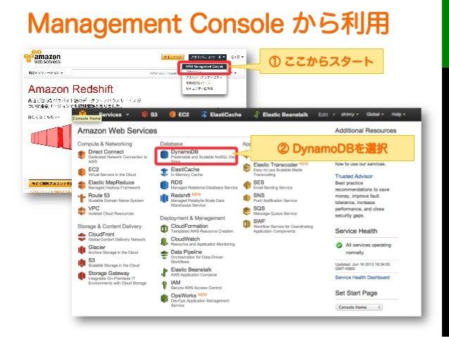 Management Console から利用① ここからスタート② DynamoDBを選択