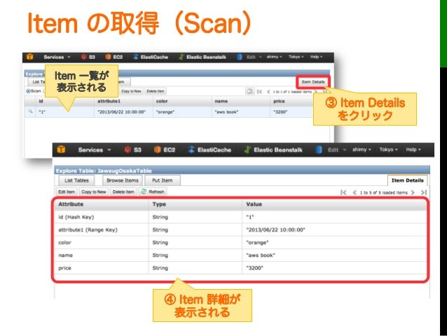 Item の取得(Scan)③ Item DetailsをクリックItem 一覧が表示される④ Item 詳細が表示される
