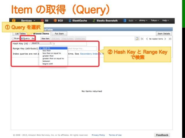 Item の取得(Query)① Query を選択② Hash Key と Range Keyで検索