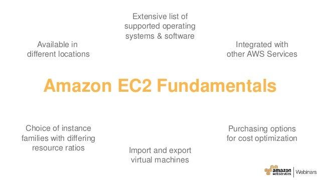 Amazon EC2 Masterclass - AWS July 2016 Webinar Series