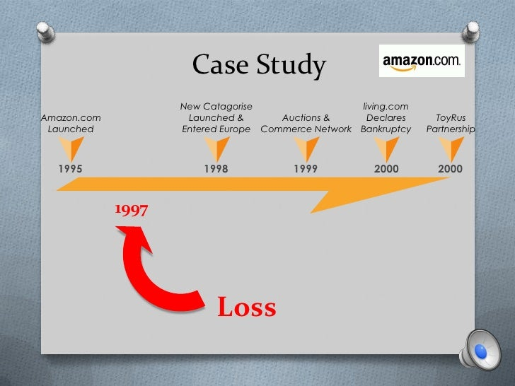 amazon the brink of bankruptcy The question is, will that be enough to save stores on the brink experts   shares in amazon (amzn) are up 55% this year that kind of  there have been  662 bankruptcy filings in the retail sector so far in 2017, according to.