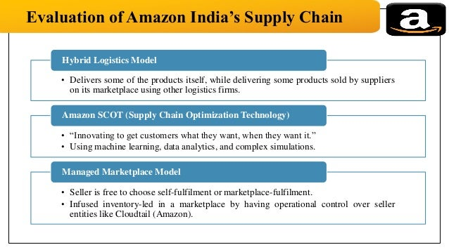 dabur india supply chain management While domestic companies like dabur, mtr, itc, godrej and amul are aggressively entering the food chain,  look like a big issue in india the food supply chain ecosystem the food chain ecosystem is formed through the participation of all stake holders, including farmers, seed growers,  supply chain management & logistics.