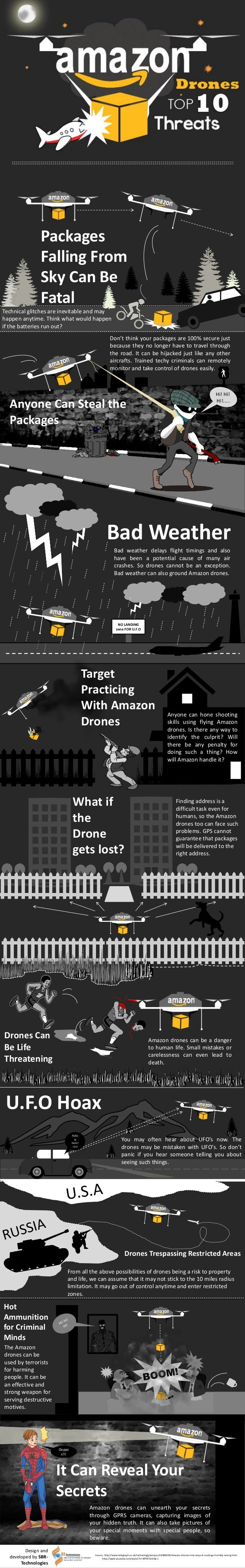 Packages Falling From Sky Can Be Fatal Technical glitches are inevitable and may happen anytime. Think what would happen i...