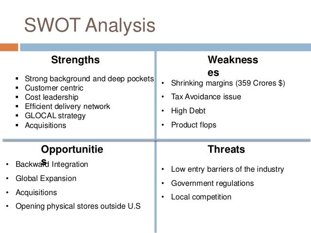 ikeas swot analysis What is a swot analysis it is a way of evaluating the strengths, weaknesses, opportunities, and threats that affect something see wikiwealth's swot tutorial for help  remember, vote up the most important com.