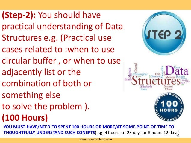 (Step-2): You should have practical understanding of Data Structures e.g. (Practical use cases related to :when to use cir...