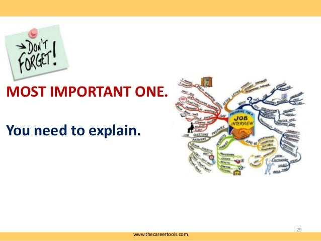 MOST IMPORTANT ONE.  You need to explain.  www.thecareertools.com  29