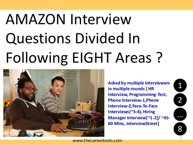 AMAZON Interview Questions Divided In Following EIGHT Areas ? Asked by multiple interviewers in multiple rounds [ HR Inter...