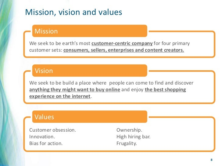 internet marketing mission statement