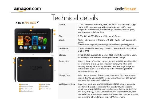 Introducing Amazon Kindle Fire 2013