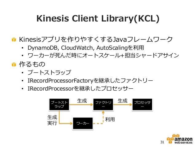 Kinesis Client Library(KCL) !  Kinesisアプリを作りやすくするJavaフレームワーク • DynamoDB, CloudWatch, AutoScalingを利利⽤用 • ワーカーが死んだ時にオ...