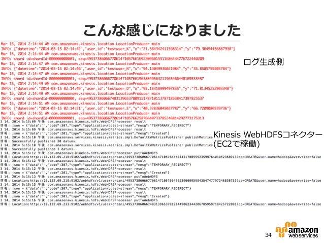 こんな感じになりました 34 ログ⽣生成側 Kinesis WebHDFSコネクター (EC2で稼働)