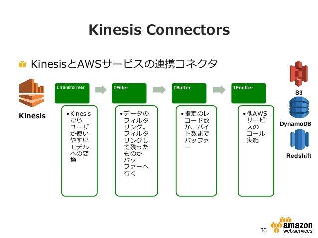 Kinesis Connectors !  KinesisとAWSサービスの連携コネクタ 36 ITransformer •Kinesis から ユーザ が使い やすい モデル への変 換 IFilter •データの フィルタ リング。...
