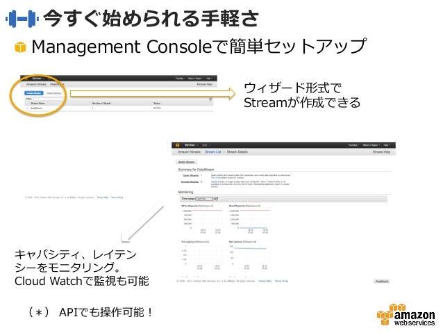 今すぐ始められる⼿手軽さ !  Management Consoleで簡単セットアップ ウィザード形式で Streamが作成できる キャパシティ、レイテン シーをモニタリング。 Cloud Watchで監視も可能 (*) APIでも操作...