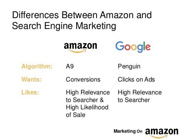 Part 2: Understanding Amazon's Search Algorithm | EcomCrew