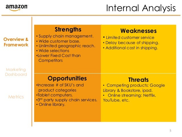 internal control weaknesses and strengths Chapter 6-internal controls exam 2 material study  deficiency, or combination of deficiencies, in internal controls that is less severe than a material weakness.