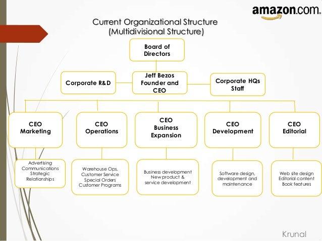 amazon strategic management9 current organizational structure