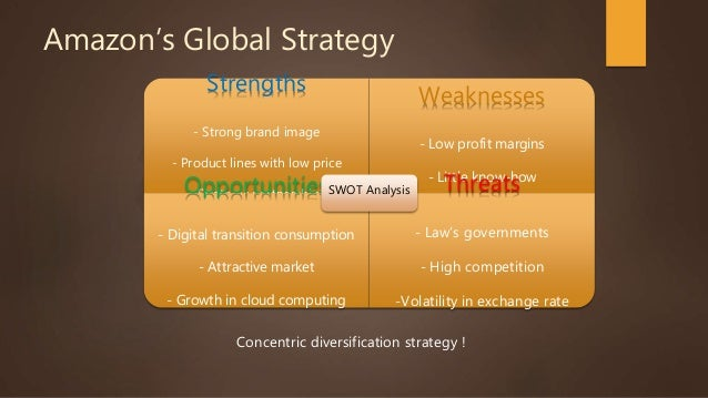 porters generic strategies of amazon com Competitive strategy: techniques for analyzing industries and  competitive strategy: techniques for analyzing industries  his three generic strategies.