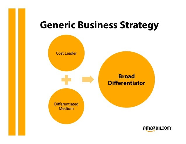 amazon com business level strategy Kindle fire: amazon's heated battle for the tablet market question one define amazon's business-level strategybased on the analysis, what changes should bezos make in his efforts to significantly differentiate the company.