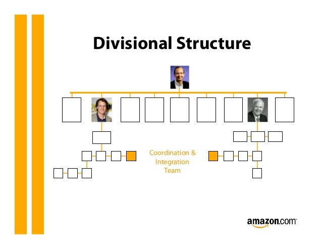 amazon com organizational structure Patterns of amazon's entry into its third-party sellers' product spaces  markets,  the company uses certain organizational structures and.
