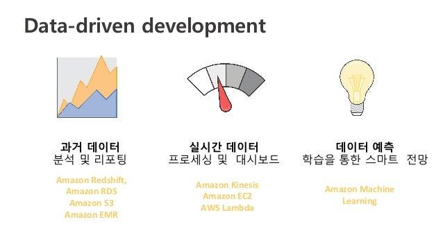 Amazon Redshift로 데이터웨어하우스(DW) 구축하기 Slide 2