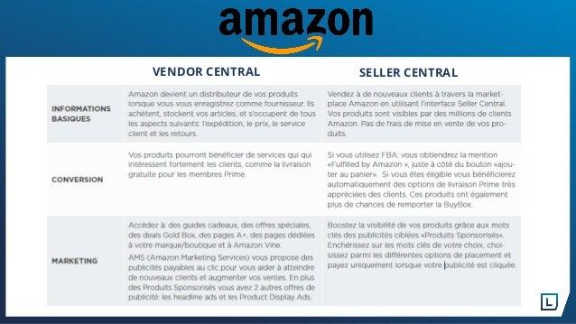 amazon vendor central vs amazon seller central